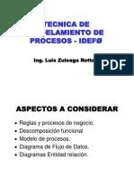 IDEF1