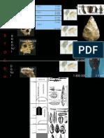 Paleolitik - shema