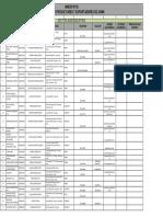 Directorio_empresas Productoras y Exportadoras