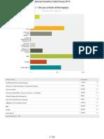 National Canadian Cadet Survey 2013 - Interim Numerical Responses