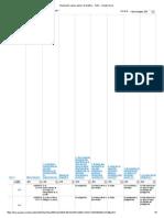 Evaluación repaso género dramático - Taller - Google Docs