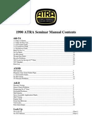 505 | Manual Transmission | Automatic Transmission