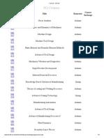 Ies Exam Syllabus For Mechanical Engineering Pdf