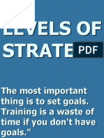 2. Levels of Strategy