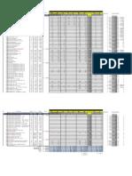 Ppto Iiee Cmc-Delcav-Valorizaciones 19