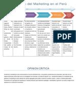 Evolucion Del Marketing (Imprimir)