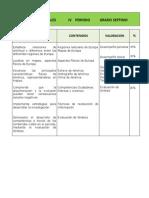INDICADORES Y CONTENIDOS  IV PER SOC 7°-13