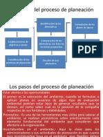 2.3.Los+pasos+del+proceso+de+planeación