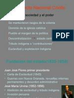 Historia Politica y Economica del Ecuador