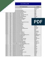 Lista Escolas Teip 2site