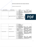 Analisis s.k Dan k.d Fisika