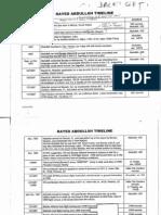 T5 B50 Hijacker Primary Docs- AA 77 1 of 2 Fdr- Hanjour Tab- Rayed Abdullah Timeline 334