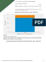 IBGE _ 7 a 12 _ vamos conhecer o Brasil _ Nosso Povo _ Características da população