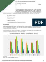 IBGE _ 7 a 12 _ Vamos Conhecer o Brasil _ Nosso Povo _ Nupcialidade e Fecundidade