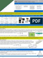 IPQ - Corrente Elétrica - grandeza de base do SI cuja unidade é o ampere