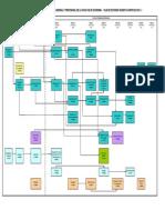 Flujograma ECON.pdf