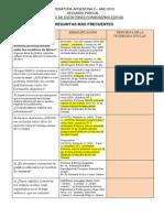 Faq - Fichero- Literatura Argentina II