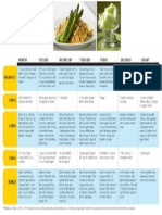 golds_meal_plan_getlean.pdf