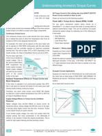 011-Understanding Torque Curves