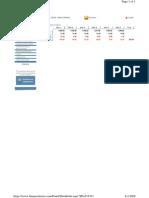 Www.finanzasforex.com Panel Detalle6m.aspx ID=515351