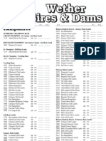 Wether Sires & Dams