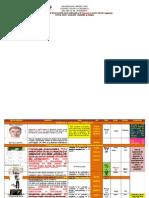 Cromograma Intesivo Septiembre 2013