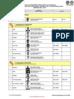 NOMINA DE INTENDENTES MUNICIPALES DE LA REPUBLICA DEL PARAGUAY - PERIODO 2010 a 2015 - PORTALGUARANI