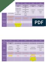 Agendas 206a 13-14 Qtr 1 Cohort