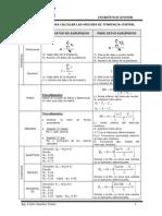 Formulas Medidas Estadisticas