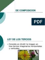 Leyes de Composicion