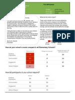 PS 29 Survey