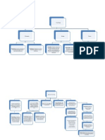 Tree Map - How Psychology Started & Developed