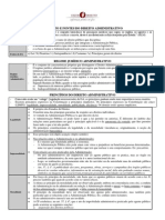 Princípios - esquema Administrativo