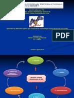 Metodologia Desarrollo SIG Semana 7