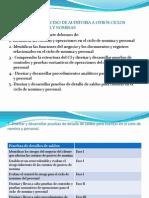 Bolilla II 2 Ciclo Nomina y Personal1