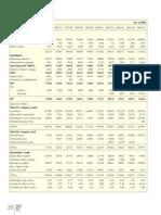 GE Shipping 10yr Financials