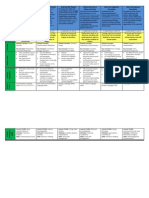 G4 Programme of Inquiry