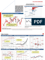 Wilson HTM Valuation Dashboard (17 Sept 2013)