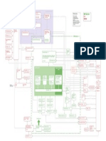 Layout of food factory
