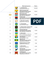 Open data rating 2013-09-17