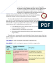 English Grammar - Sequence of Verb Tenses