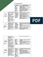 Images Site 05 Recursos Planificaciones Segciclo11 Nat4