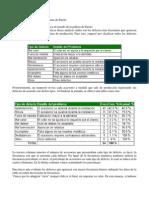 Ejemplo de aplicación del diagrama de Pareto.docx