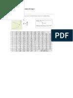Calculando o Fator K para dobra de chapas.pdf