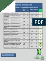 Indicadores de alerta temprana 2012 I TRI.pdf