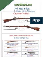 Civil War Rifles Current Values