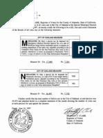 June 3 1997 Measures M N Results