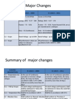 68507250-Summary-of-Major-Changes-is-12615-2011