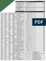 FOMECA_Ranking-evaluación-técnica_final