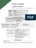 Filosofía - 1ª Evaluación.doc